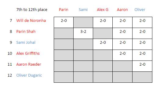 Ashford Juniors vs Twickenham Brunswick - Jun 2nd 2016 - Places 7 to 12