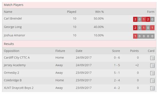 JBL 2017-18 - Boys Results Div 2b - R1